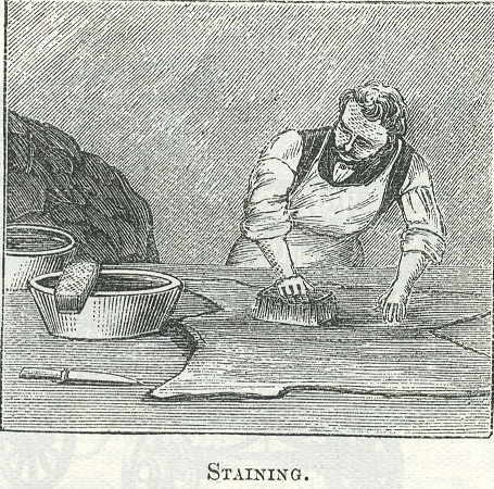 heafield_staining